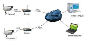 Vanjska IP kamera IP-ZS0053, Wi-Fi, MJPEG